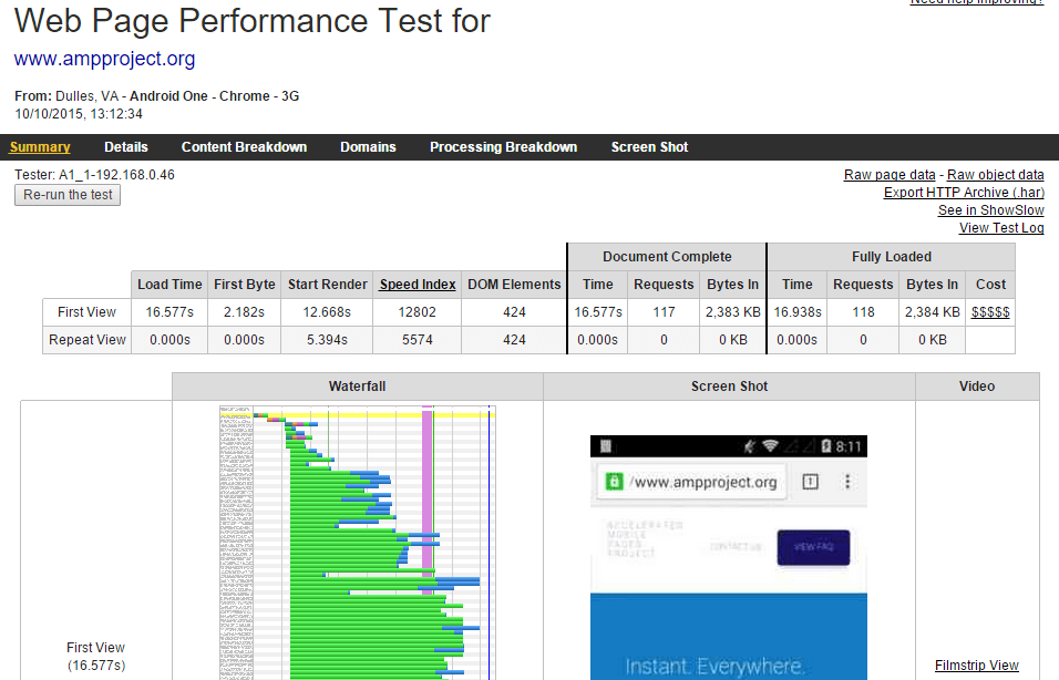 webpagetest analysis of www.ampproject.org