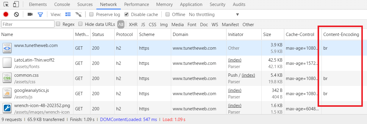 Setting up Brotli Compression on your WebServer | Tune The Web